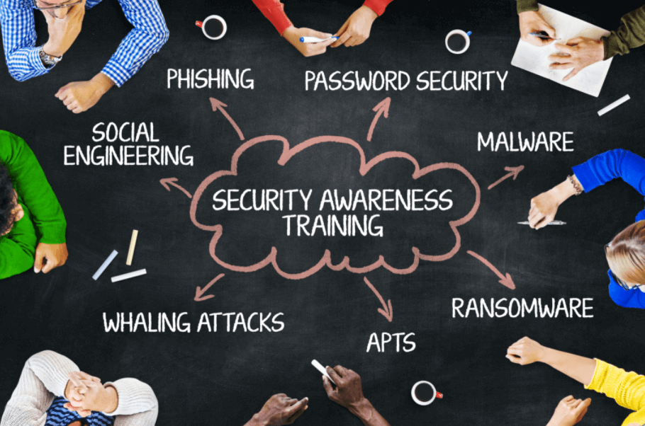 Calculating the ROI for Security Awareness Training